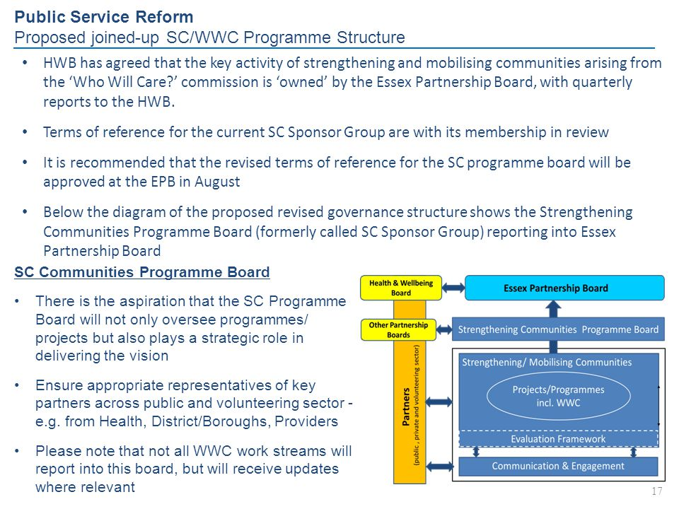 Public Service Reform Proposed joined-up SC/WWC Programme Structure