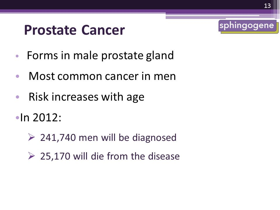 Prostate Cancer Most common cancer in men Risk increases with age
