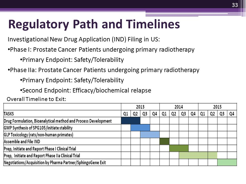 Regulatory Path and Timelines