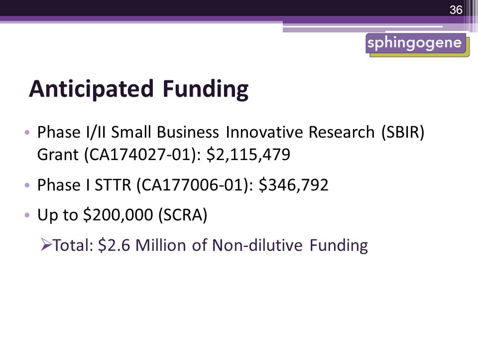 Anticipated Funding Phase I/II Small Business Innovative Research (SBIR) Grant (CA174027-01): $2,115,479.