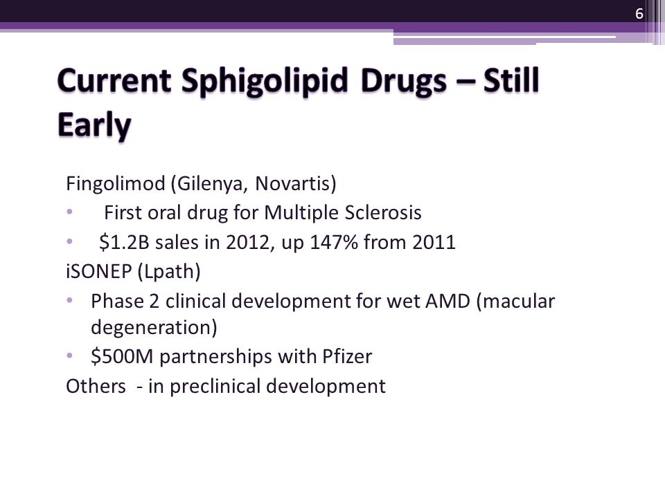 Current Sphigolipid Drugs – Still Early