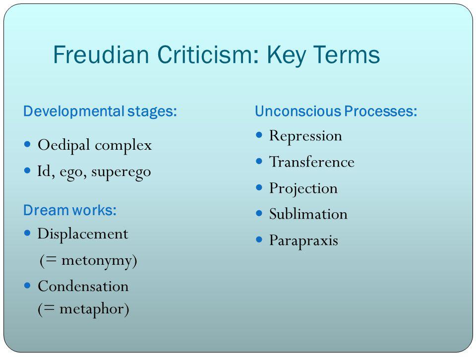 Freudian Criticism: Key Terms