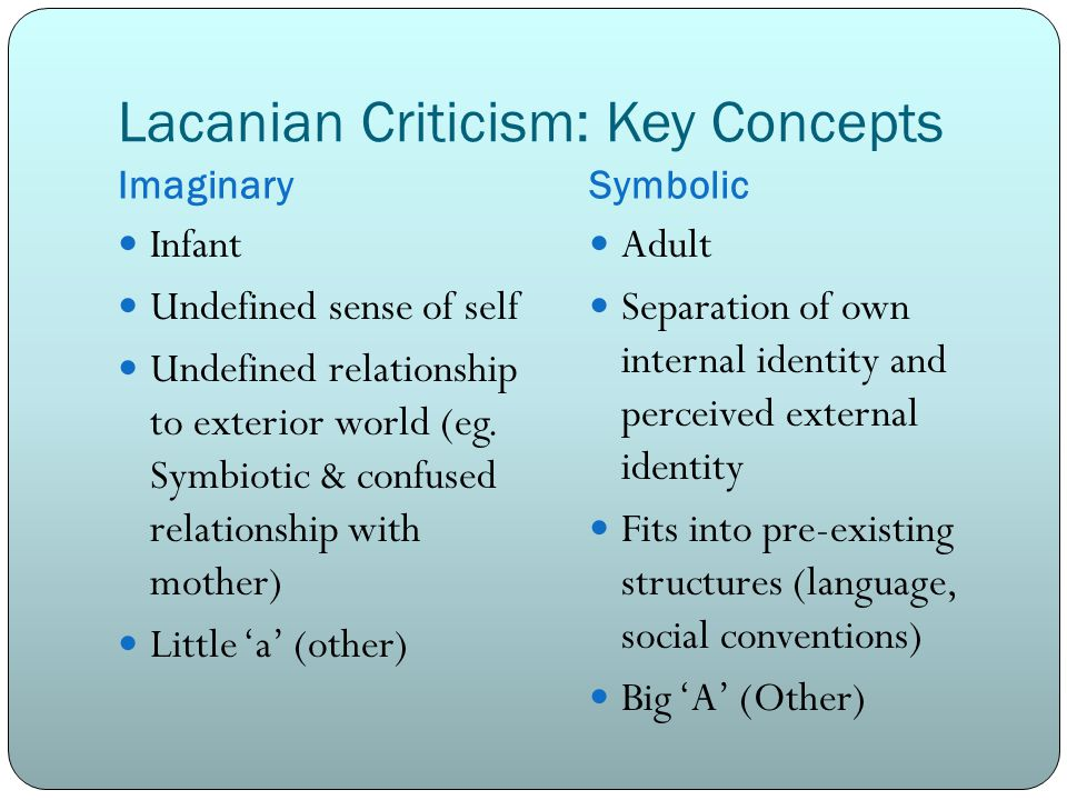 Lacanian Criticism: Key Concepts