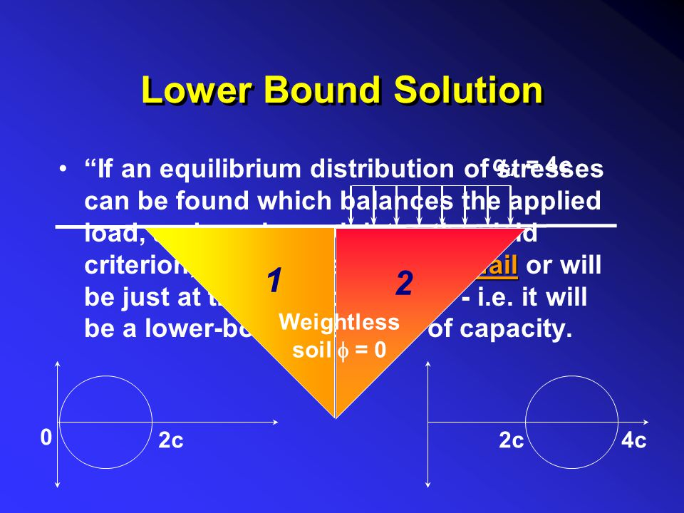 Lower Bound Solution
