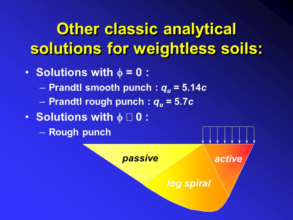 Other classic analytical solutions for weightless soils: