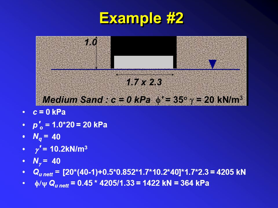 Example #2 1.0 1.7 x 2.3 Medium Sand : c = 0 kPa f = 35o g = 20 kN/m3