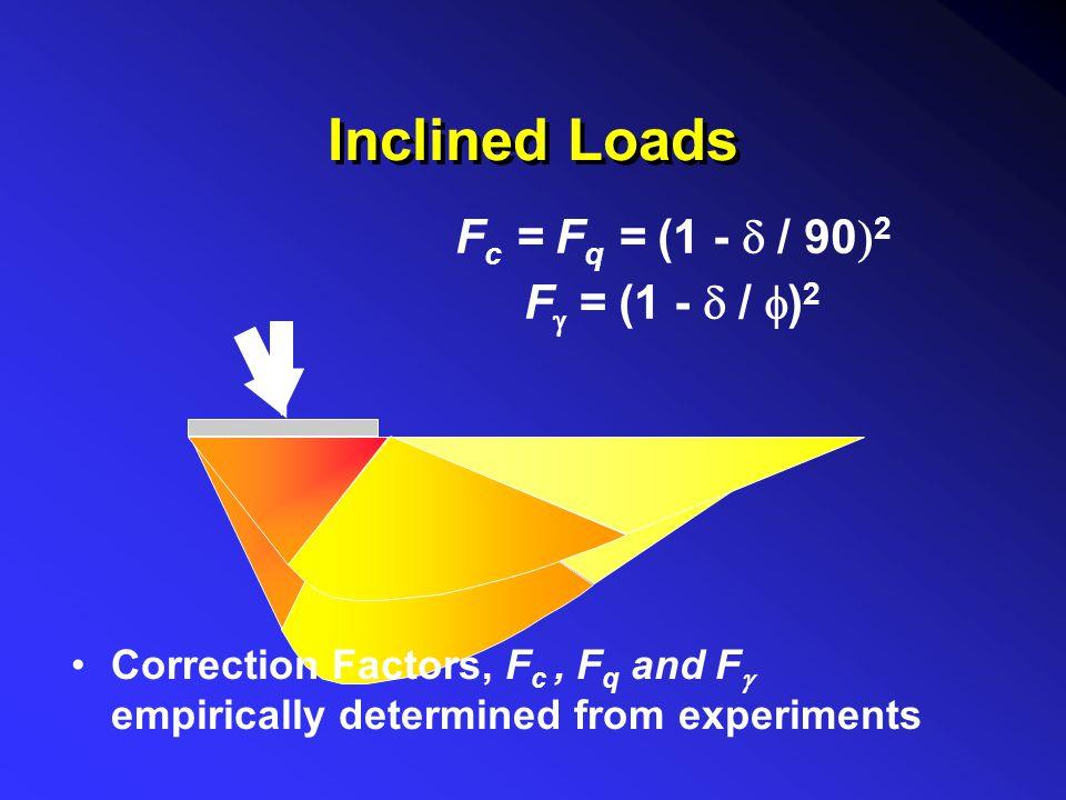 Inclined Loads Fc = Fq = (1 - d / 90)2 Fg = (1 - d / f)2
