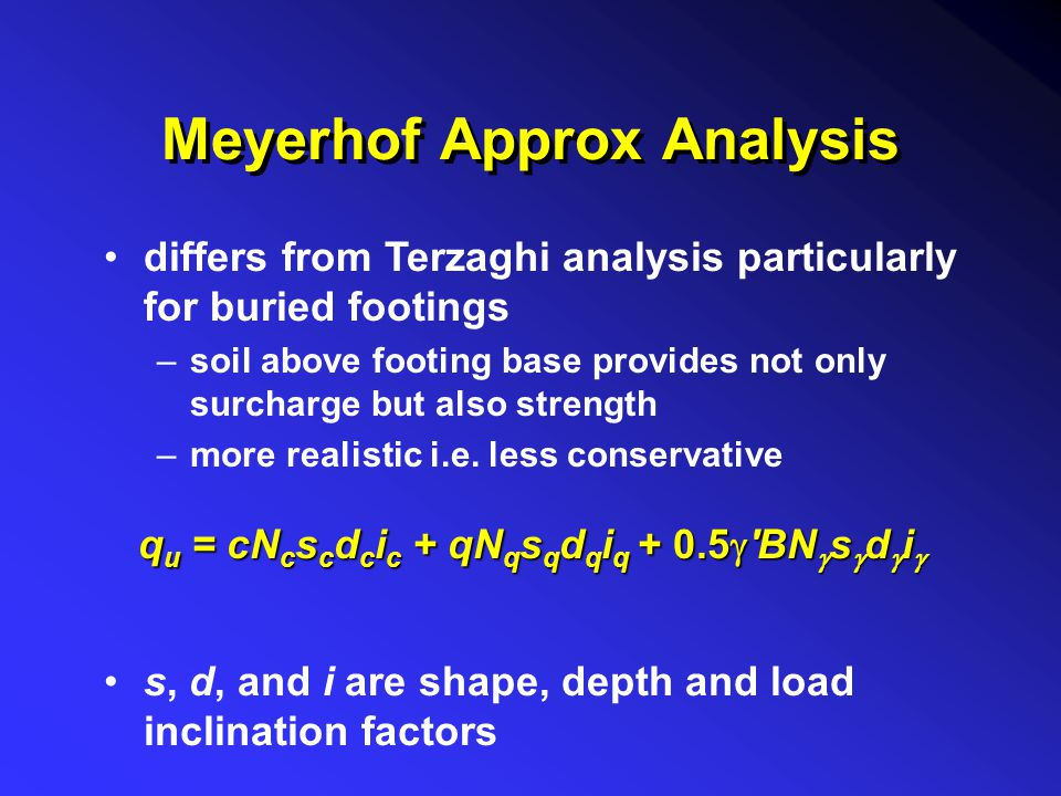 Meyerhof Approx Analysis