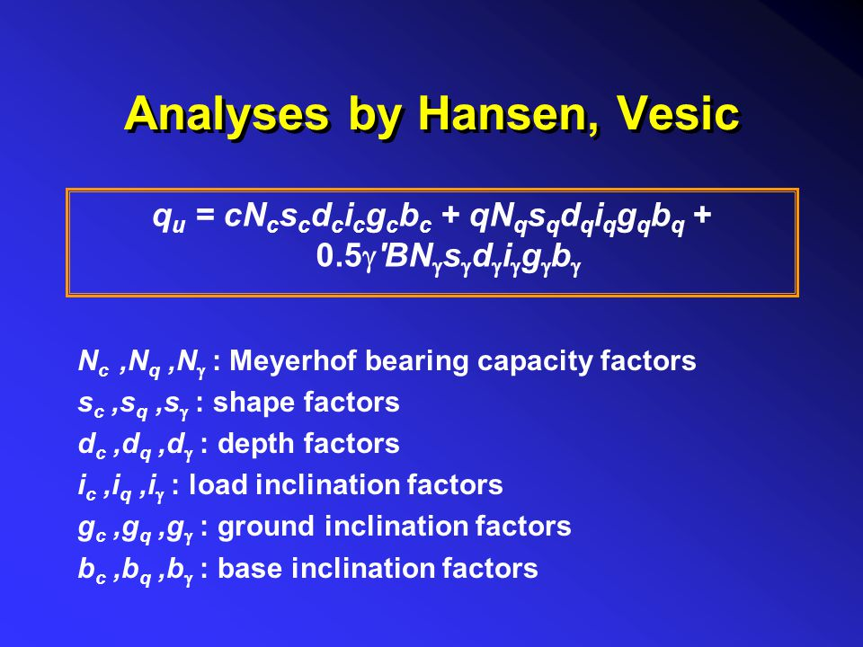 Analyses by Hansen, Vesic