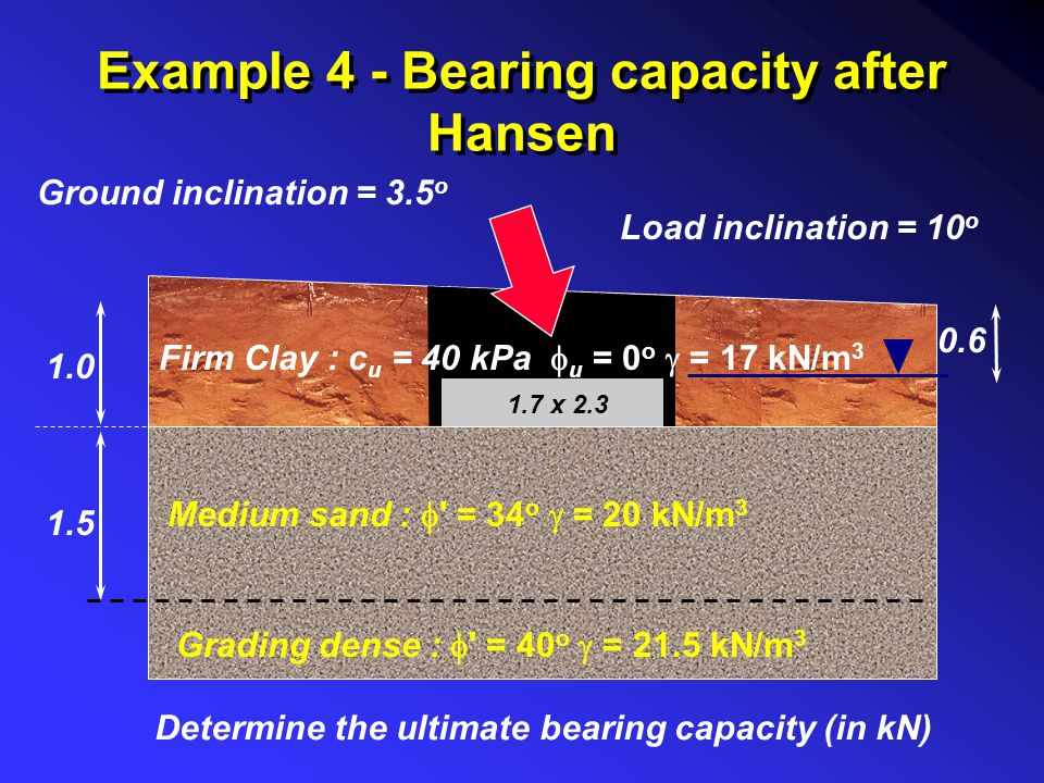 Example 4 - Bearing capacity after Hansen