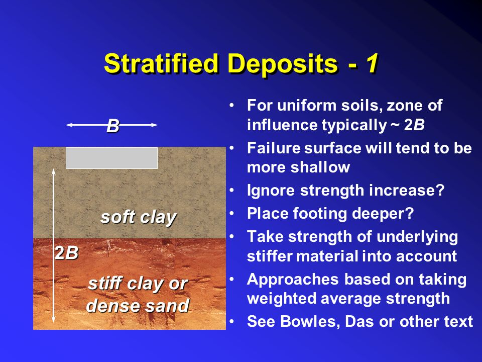 Stratified Deposits - 1 B soft clay 2B stiff clay or dense sand