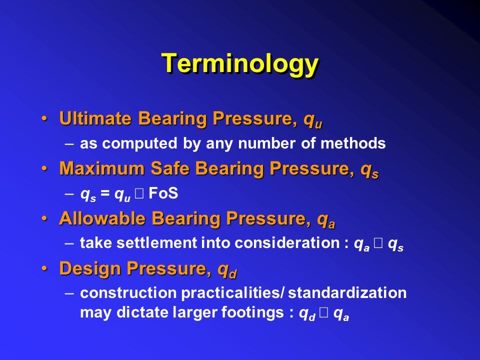 Terminology Ultimate Bearing Pressure, qu