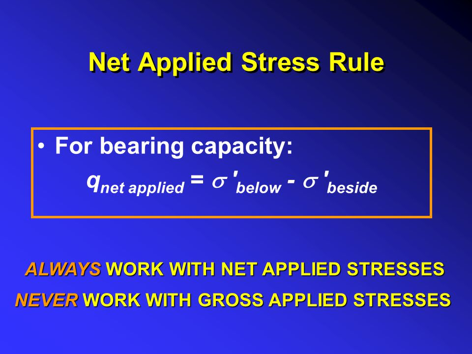 Net Applied Stress Rule