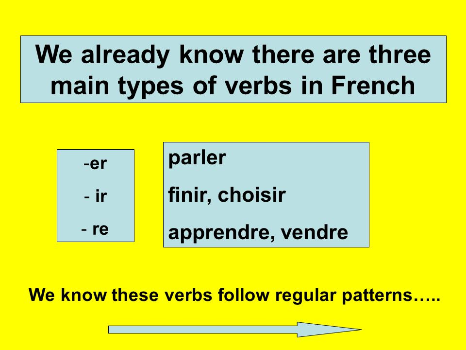 We already know there are three main types of verbs in French