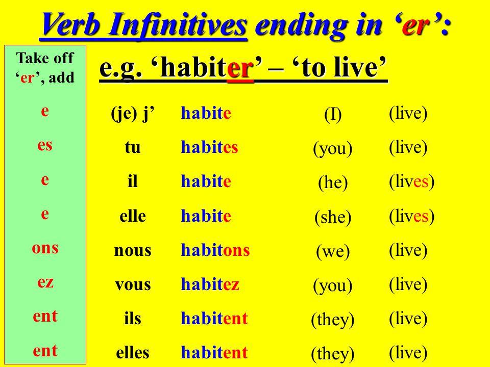 Verb Infinitives ending in 'er':