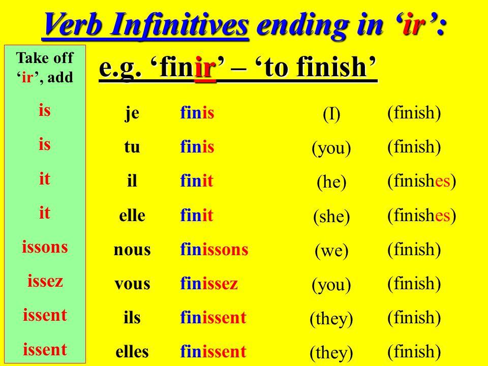 Verb Infinitives ending in 'ir':
