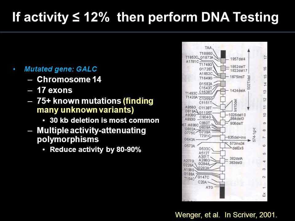 If activity ≤ 12% then perform DNA Testing