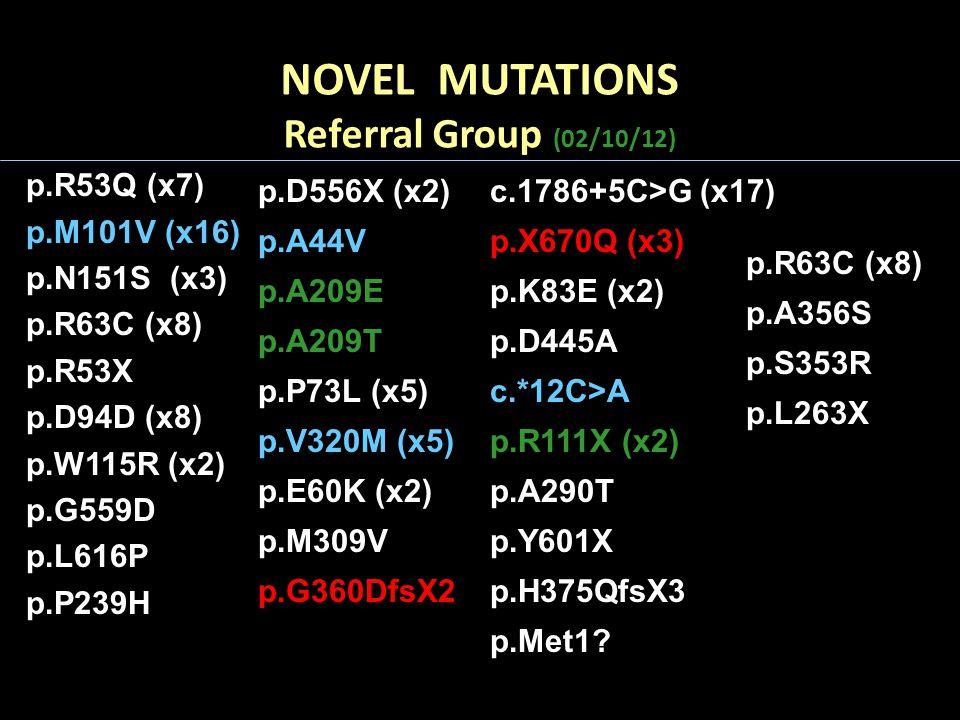 NOVEL MUTATIONS Referral Group (02/10/12) p.R53Q (x7) p.M101V (x16)