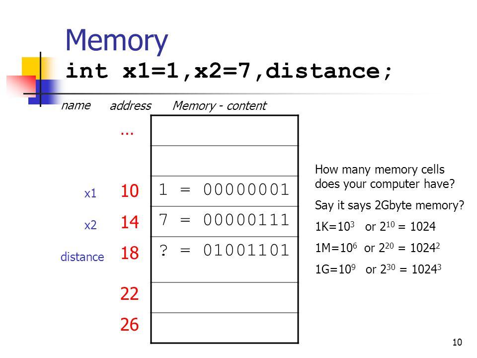 Memory int x1=1,x2=7,distance; 1 = 00000001 7 = 00000111 = 01001101