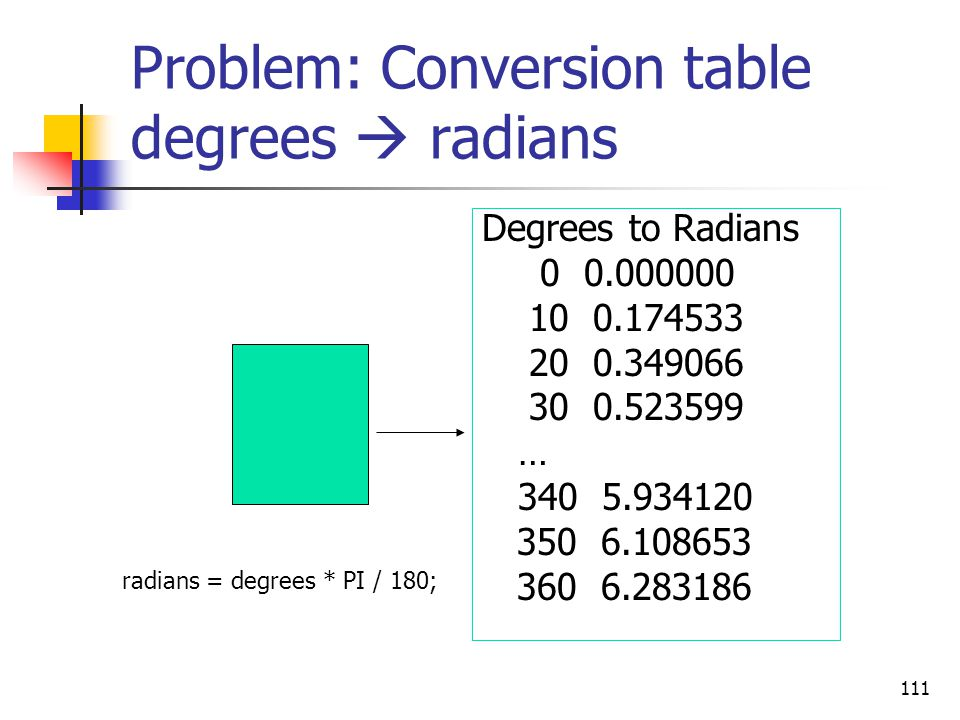 Problem: Conversion table degrees  radians