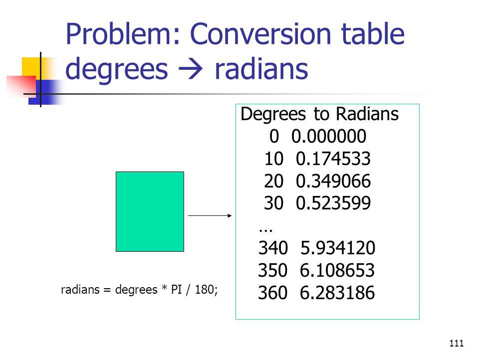 Problem: Conversion table degrees  radians