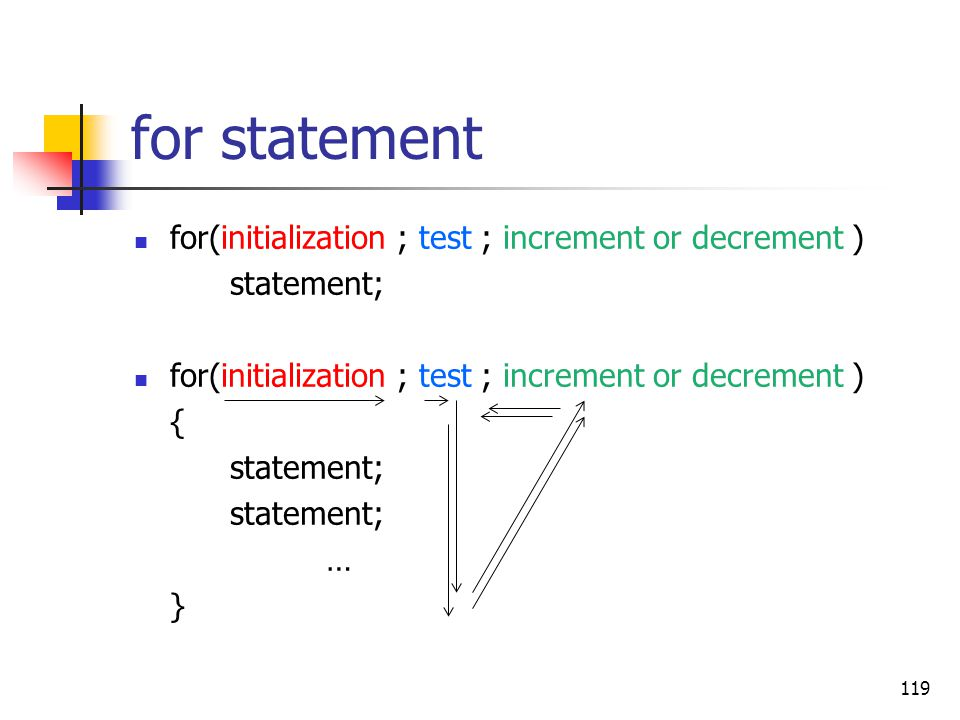 for statement for(initialization ; test ; increment or decrement )