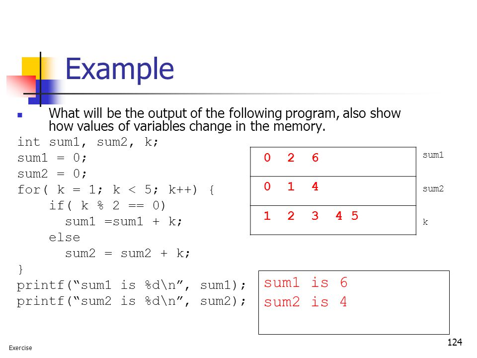 Example What will be the output of the following program, also show how values of variables change in the memory.
