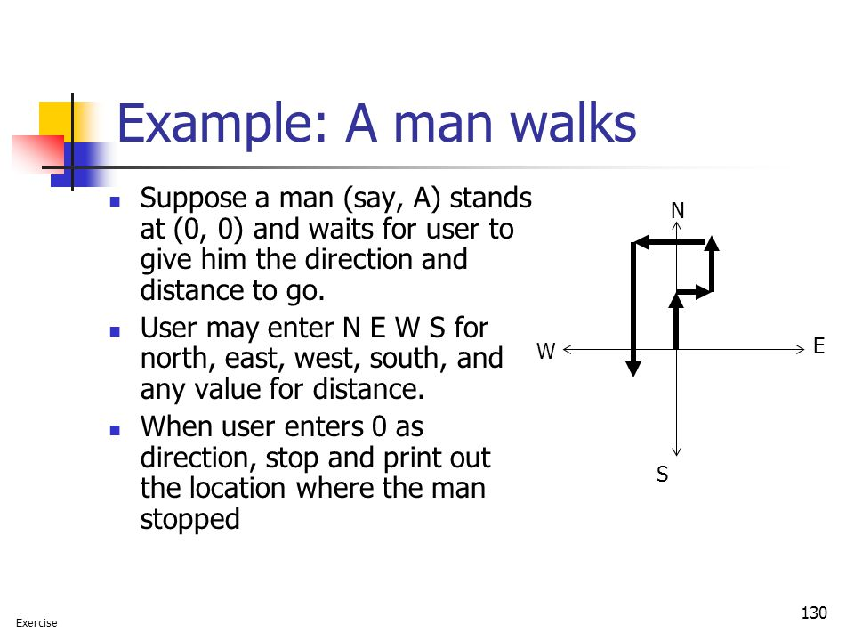 Example: A man walks Suppose a man (say, A) stands at (0, 0) and waits for user to give him the direction and distance to go.