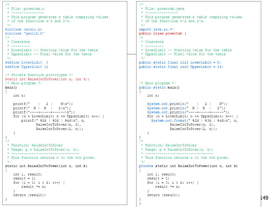 /* * File: powertab.c. * ---------------- * This program generates a table comparing values. * of the functions n^2 and 2^n.