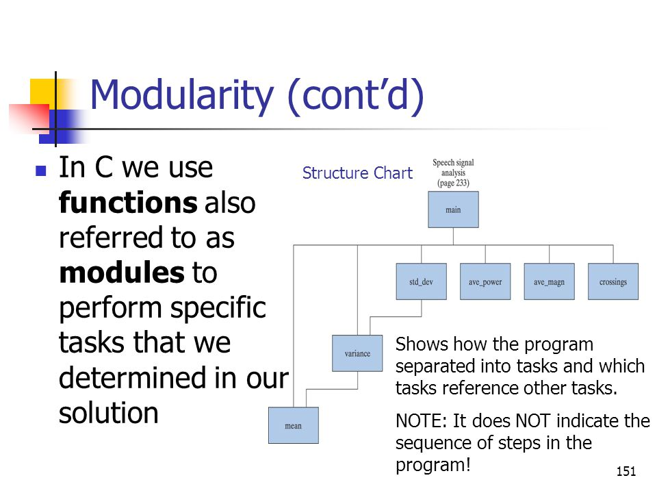 Modularity (cont'd) In C we use functions also referred to as modules to perform specific tasks that we determined in our solution.