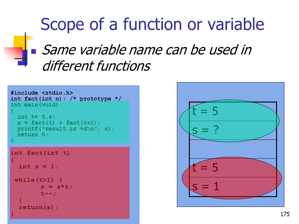 Scope of a function or variable