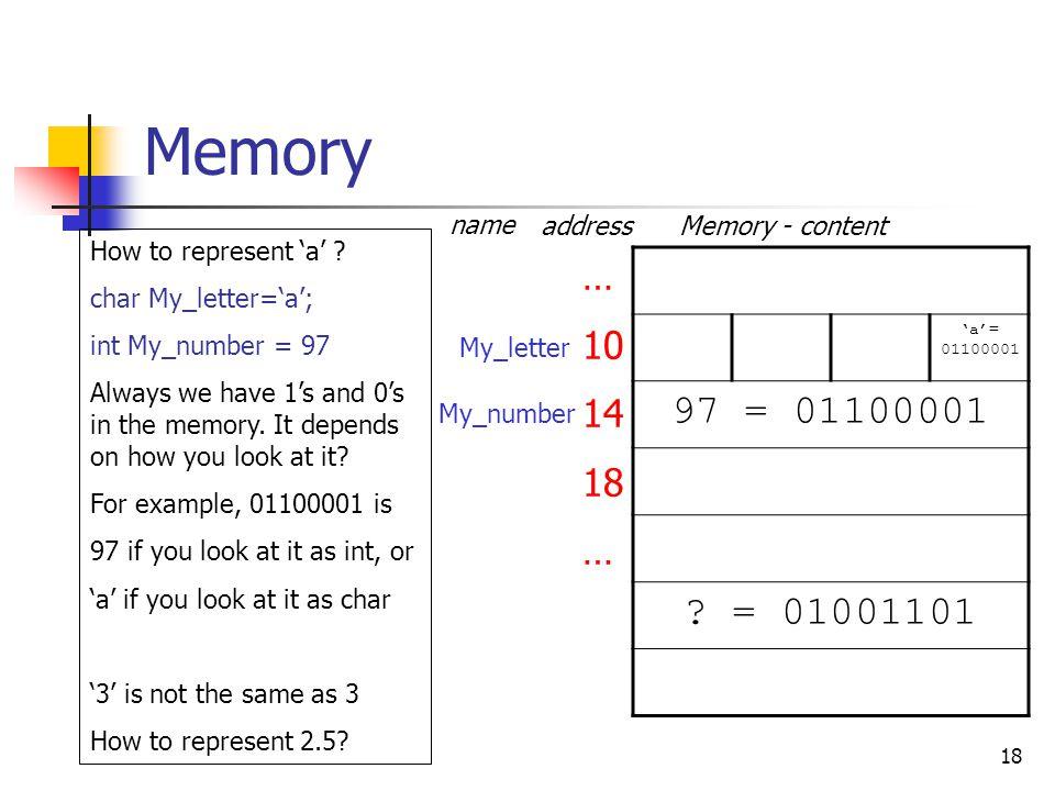 Memory 97 = 01100001 = 01001101 … 10 14 18 name address