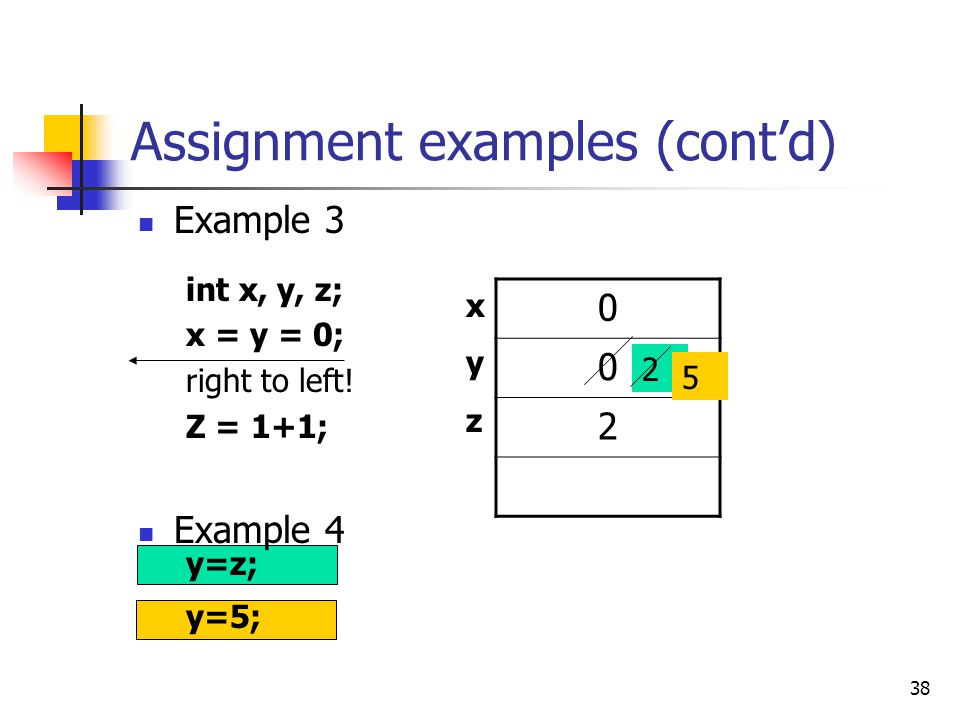 Assignment examples (cont'd)