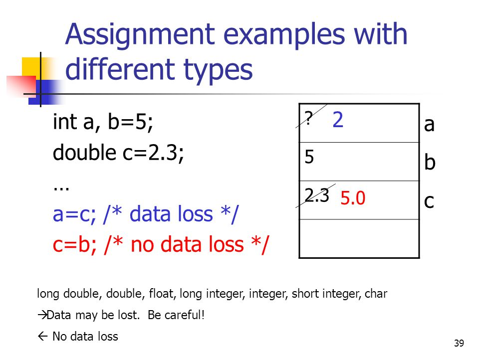 Assignment examples with different types