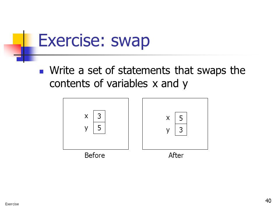 Exercise: swap Write a set of statements that swaps the contents of variables x and y. x. 3. x. 5.