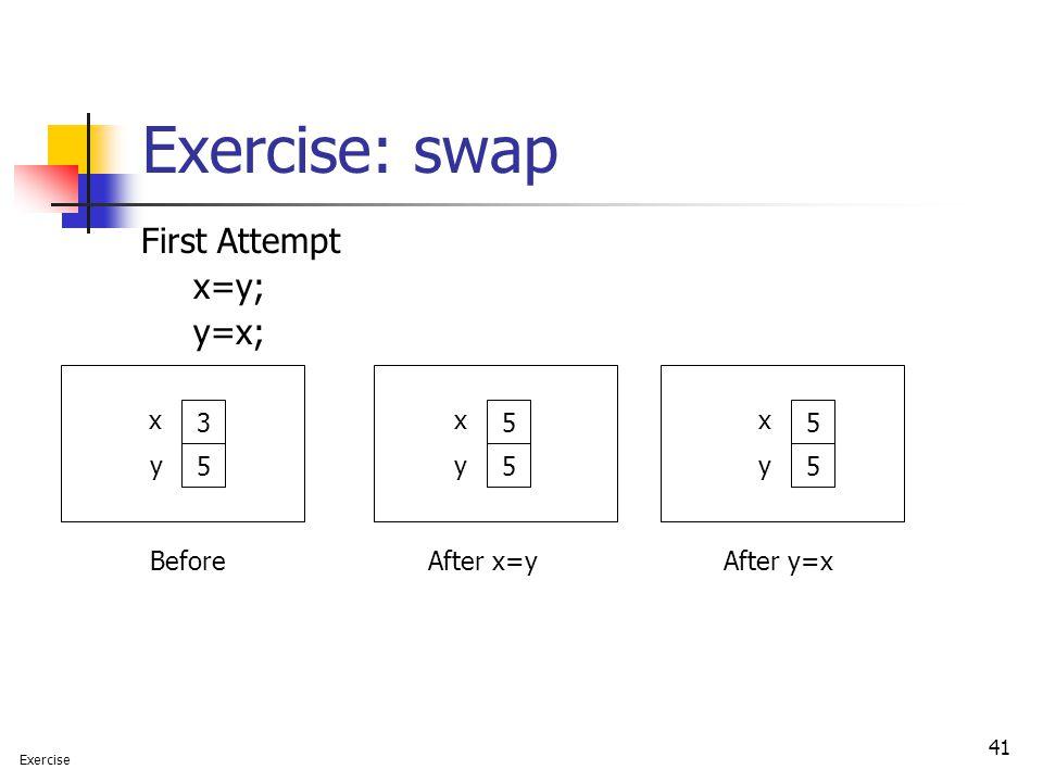 Exercise: swap First Attempt x=y; y=x; After x=y 5 x y After y=x 5 x y