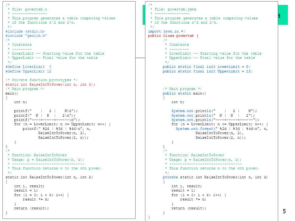 Exercise: write the same program in Java