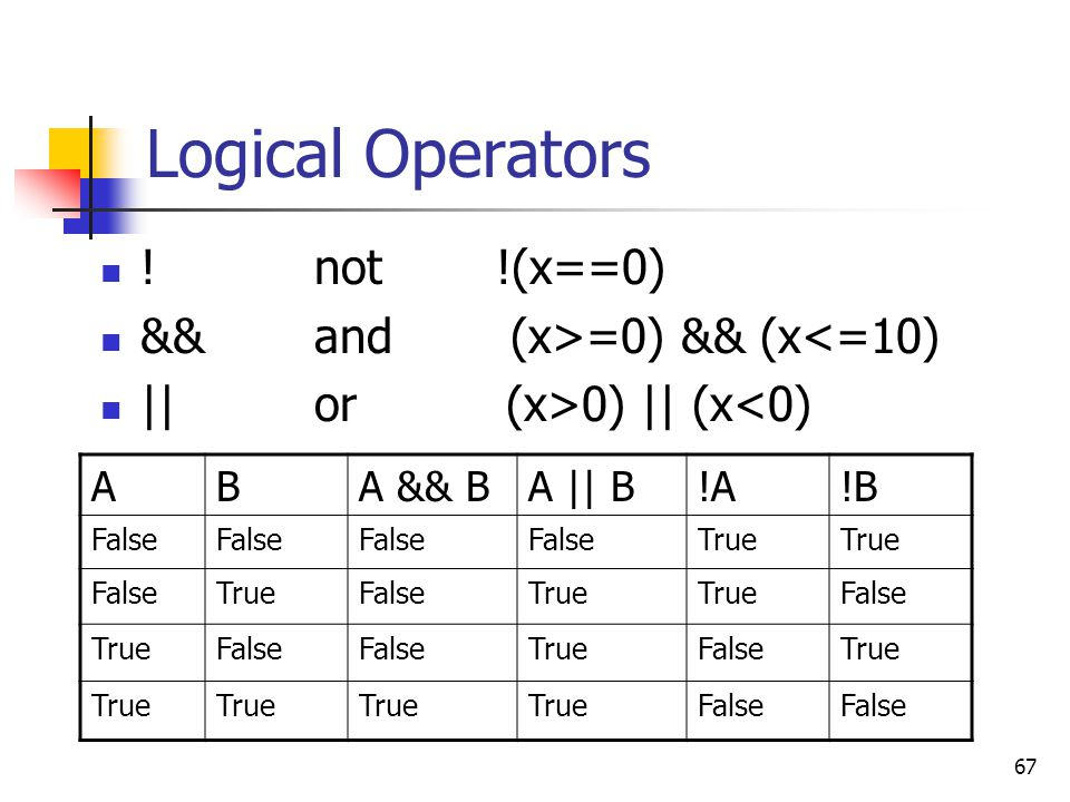 Logical Operators ! not !(x==0) && and (x>=0) && (x<=10)