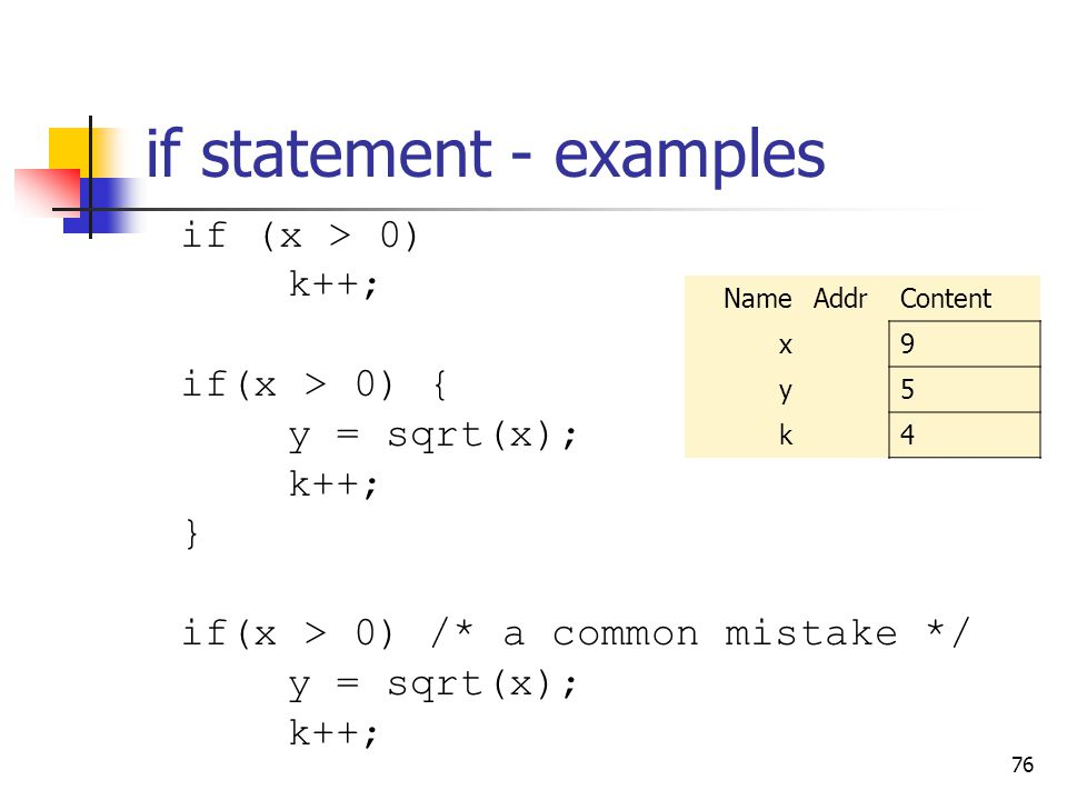 if statement - examples