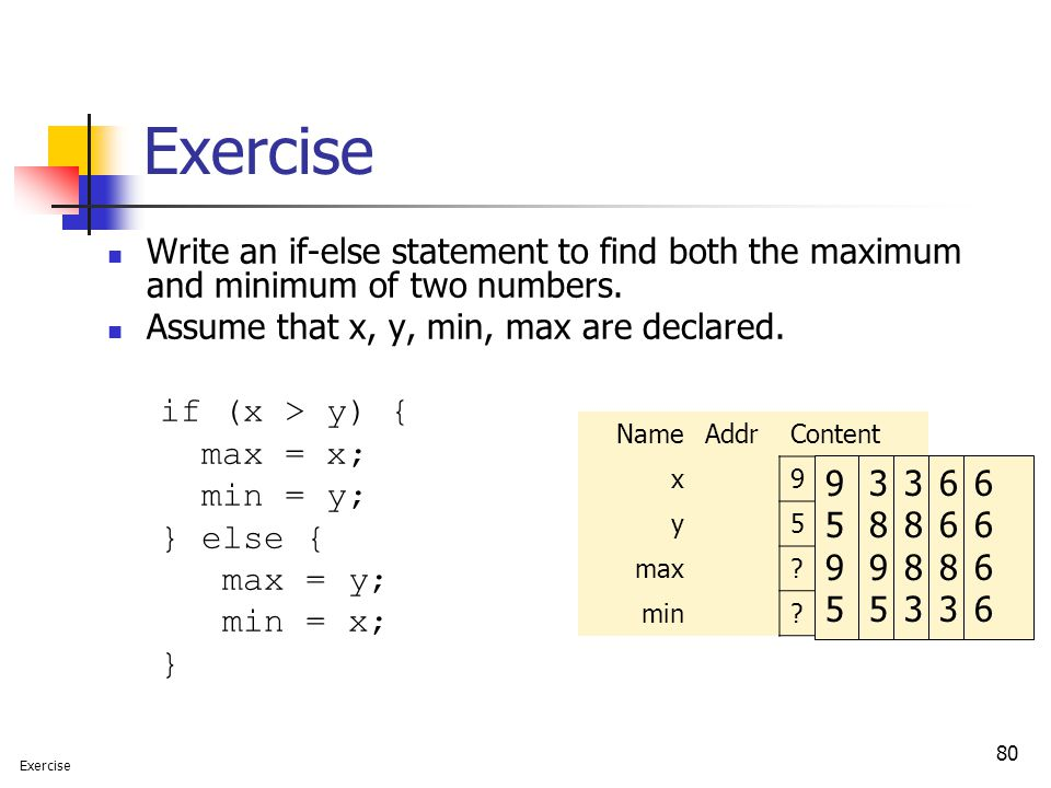 Exercise Write an if-else statement to find both the maximum and minimum of two numbers. Assume that x, y, min, max are declared.