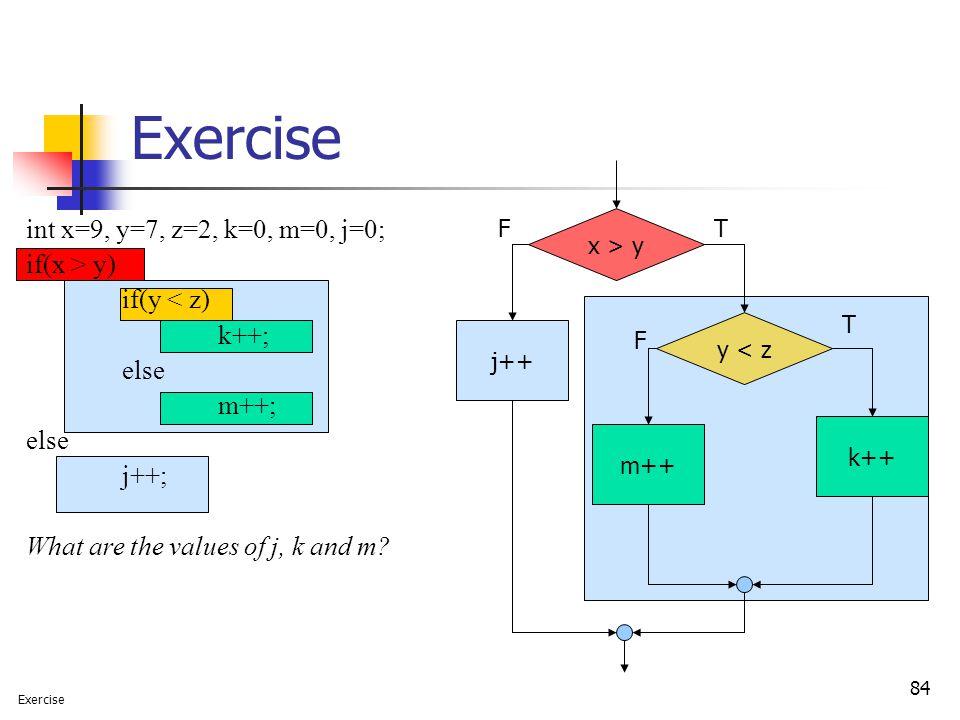 Exercise int x=9, y=7, z=2, k=0, m=0, j=0; if(x > y) if(y < z)