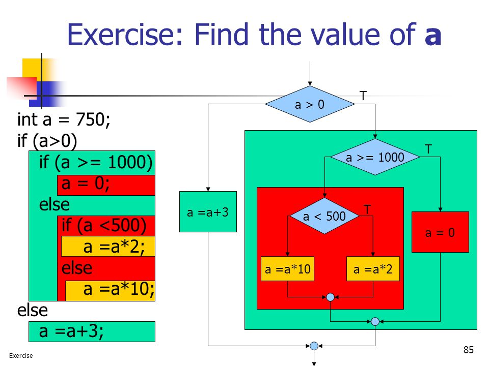 Exercise: Find the value of a