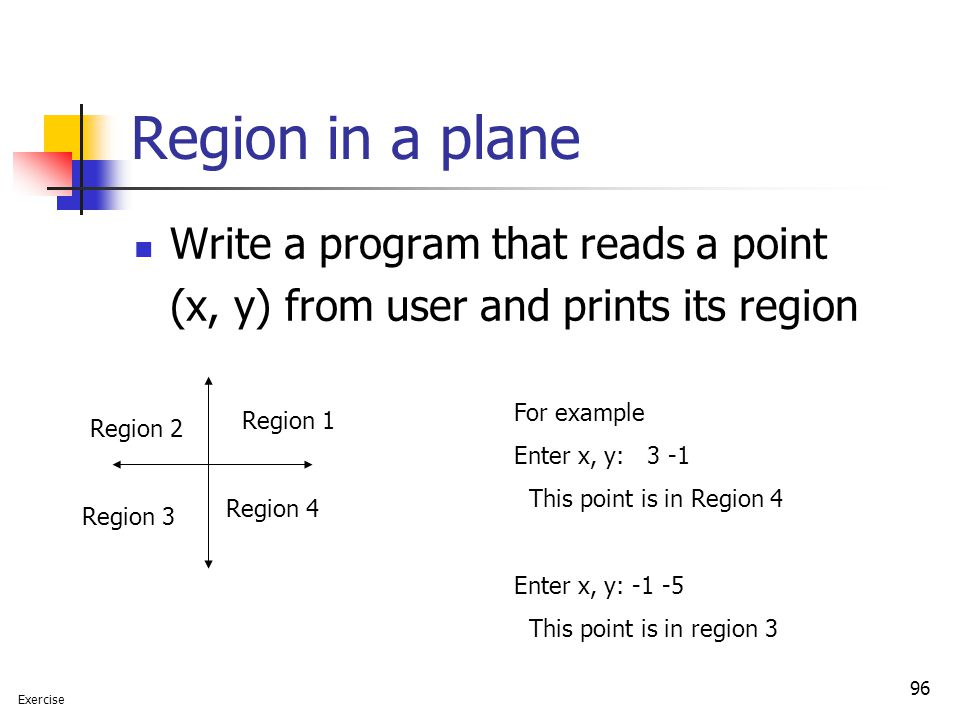 Region in a plane Write a program that reads a point