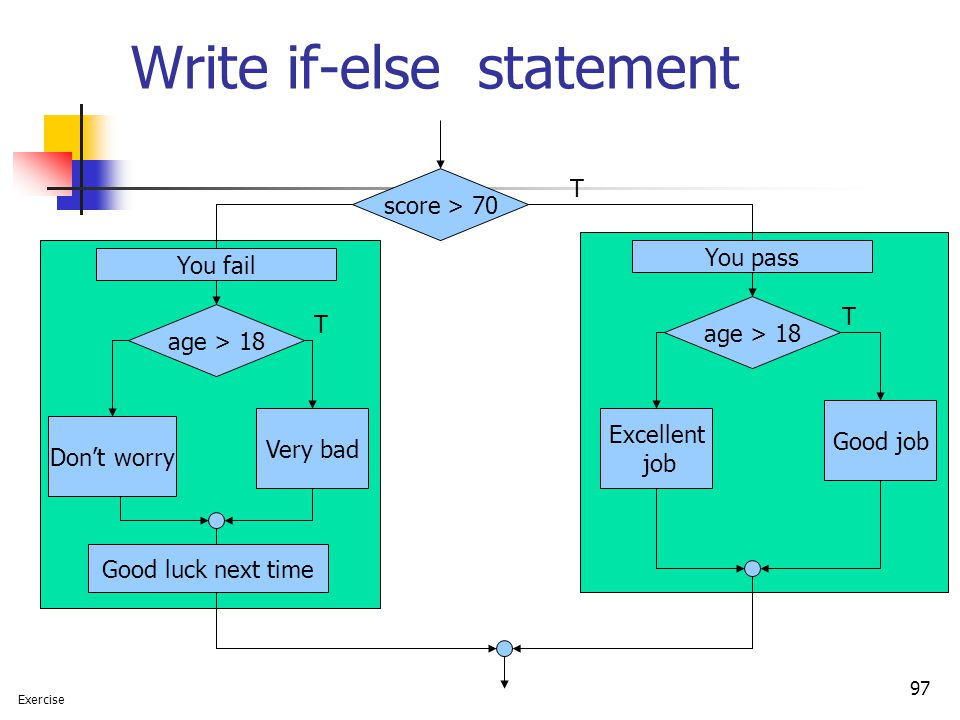 Write if-else statement