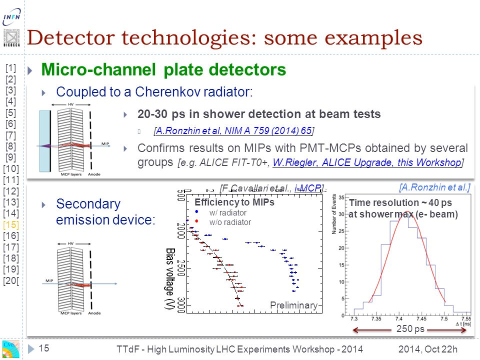 Detector technologies: some examples
