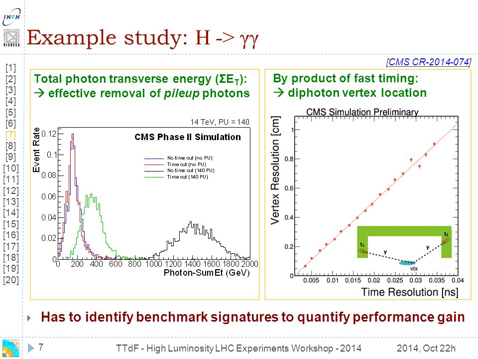 Example study: H -> γγ