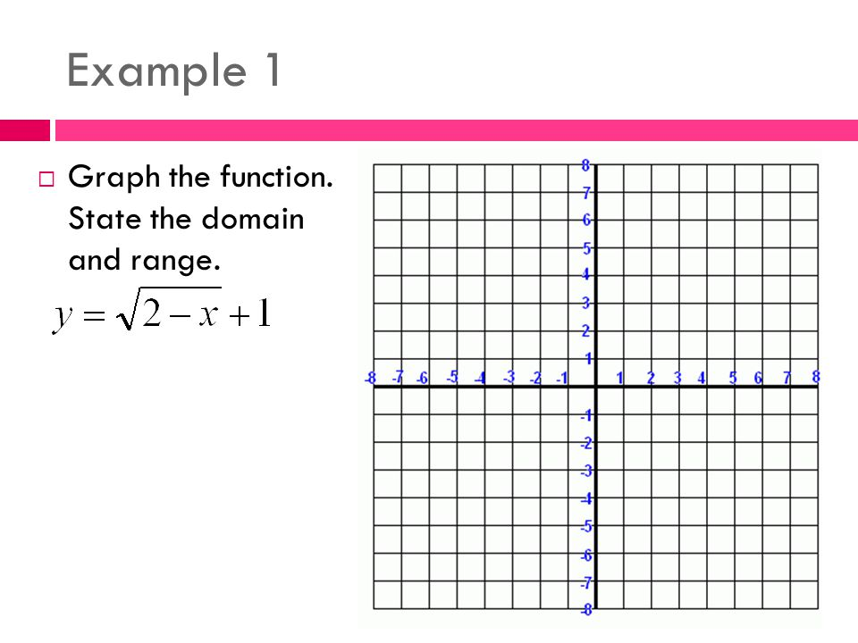 Example 1 Graph the function. State the domain and range.
