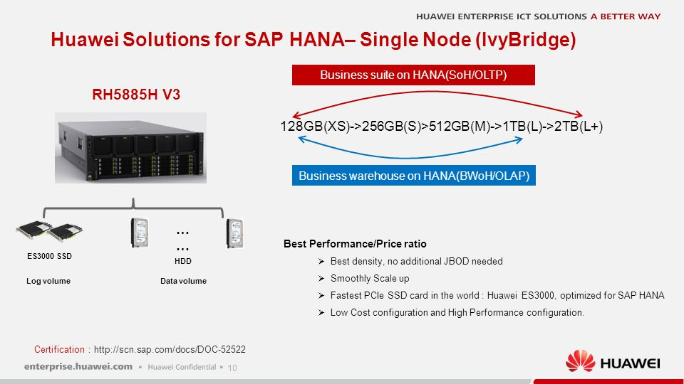 Huawei Solutions for SAP HANA– Single Node configuration