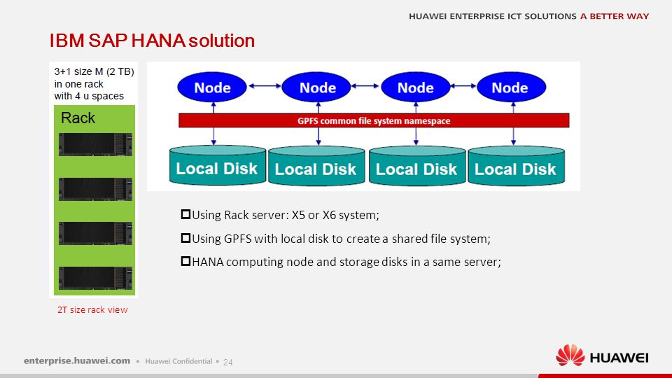 Huawei FusionCube HANA Solution:separated architecture