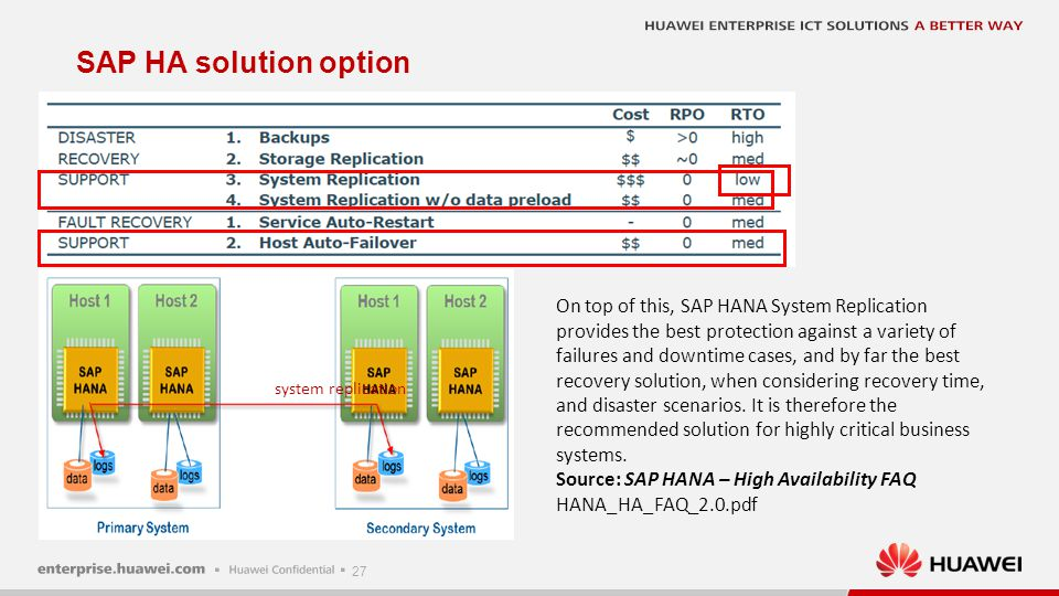 IBM HA: Backup Although IBM have storage replication for SAP HANA HA solution, the RTO= hours and RPO= hours, which is not acceptable.